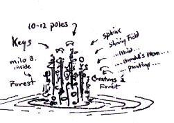 Poles by Dave Lane.